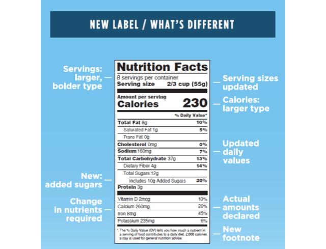 Proposed FDA label