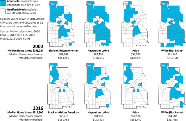 Homeownership Affordability in Minneapolis, 2000–2016