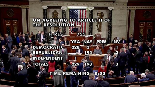 Article II vote