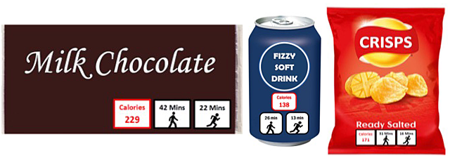 Examples of physical activity calorie equivalent labelling.