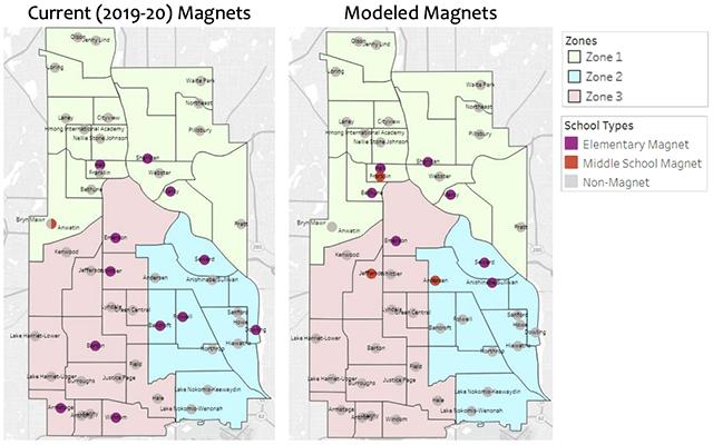 Current vs. Modeled Magnet Sites