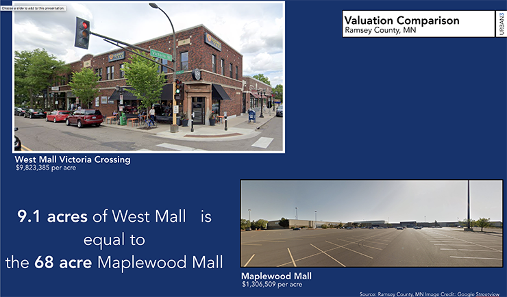 Six blocks of buildings like Victoria Crossing equal the tax base of the Maplewood Mall.