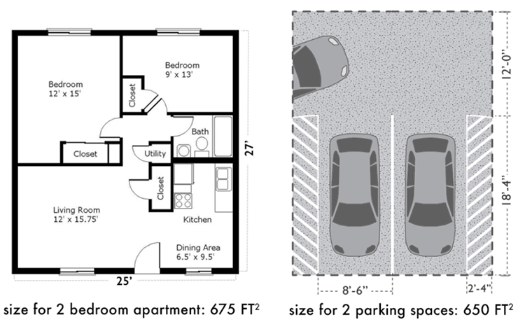 Living space vs. parking space