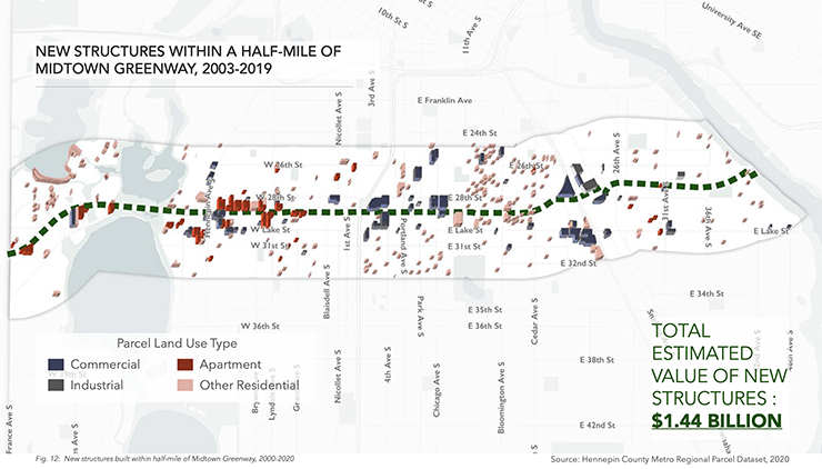New structures built within a half-mile of the Midtown Greenway, 2000-2020