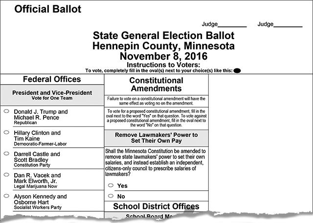 A detail from the 2016 Minnesota sample ballot