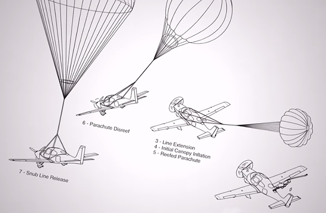 Sketches of the Cirrus Airframe Parachute System