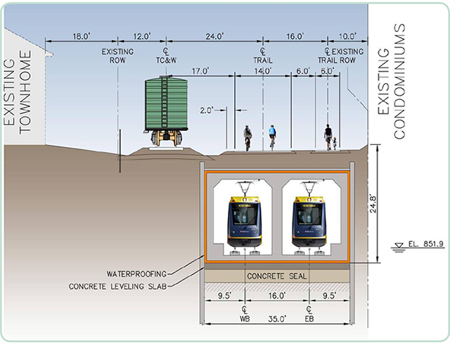 Cross-sectional view of the proposed Kenilworth Corridor light rail tunnel