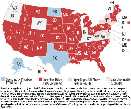 Most states' FY12 spending below pre-recession levels