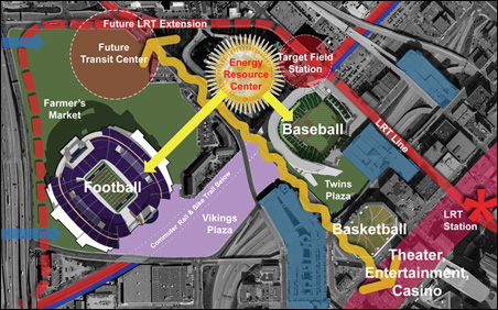 A sports and entertainment corridor in the North Loop designed by Albersman Armstrong.