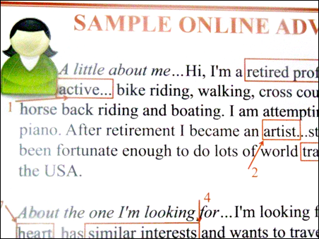 A sample online dating ad for seniors developed by Wendy Watson and Charlie Stelle.