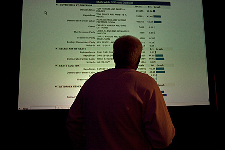 An attendee of the DFL election event watches the returns Tuesday night.