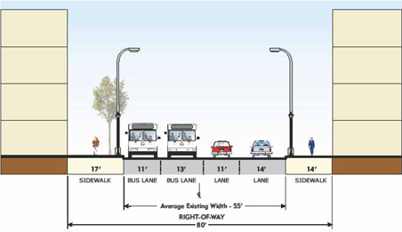 Proposed dual bus lanes on Marquette.