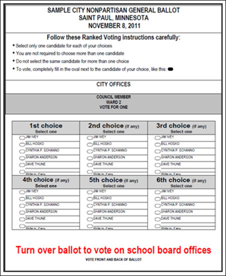 Here's a look at the Ranked Voting ballot to be used in St. Paul's Ward 2.