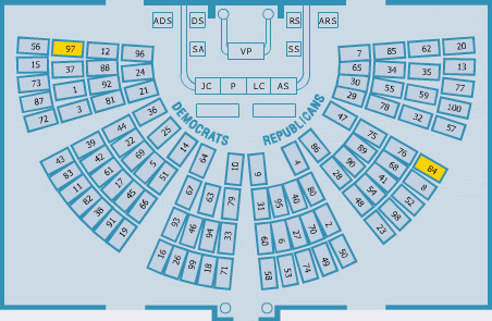 110th Congress seating chart