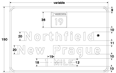 Freeway sign dimensions from the 2010 Mn/DOT Traffic Guide Sign Design Manual.