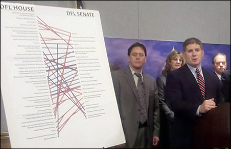 New House Majority Leader Kurt Zellers outlined a new committee that's considerably simpler than the old DFL plan shown on the chart.