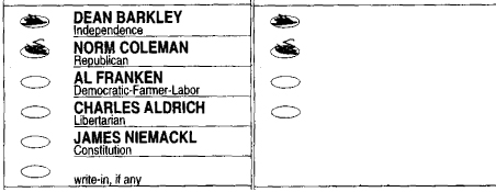 Portion of a challenged ballot from Robbinsdale, with and without names.