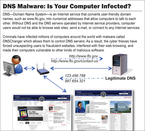 is your computer infected